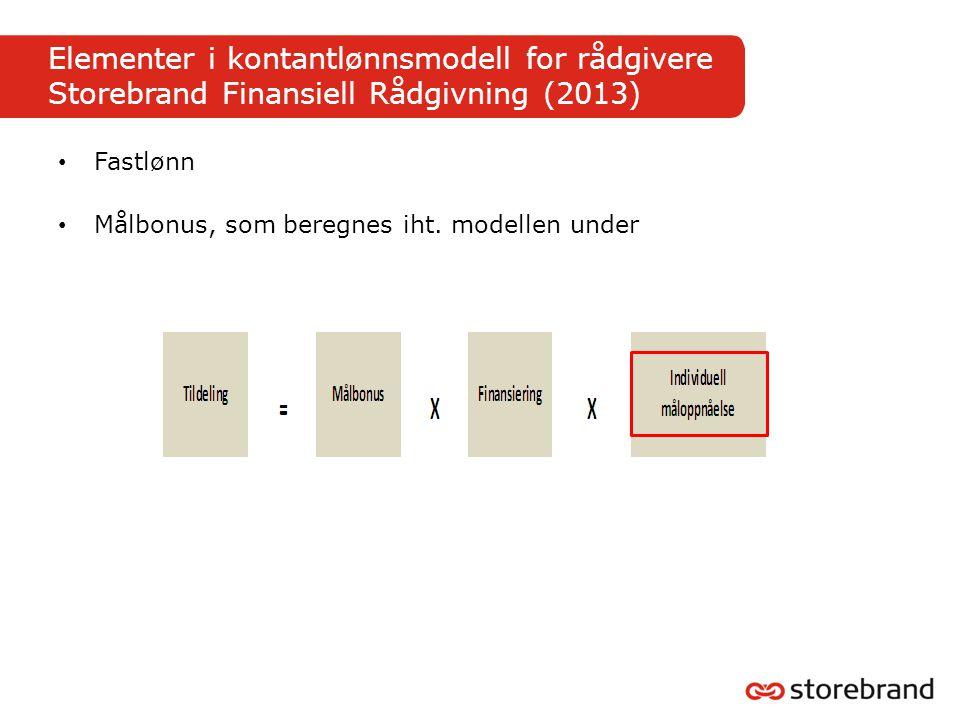 Elementer i kontantlønnsmodell for rådgivere Storebrand Finansiell Rådgivning (2013)