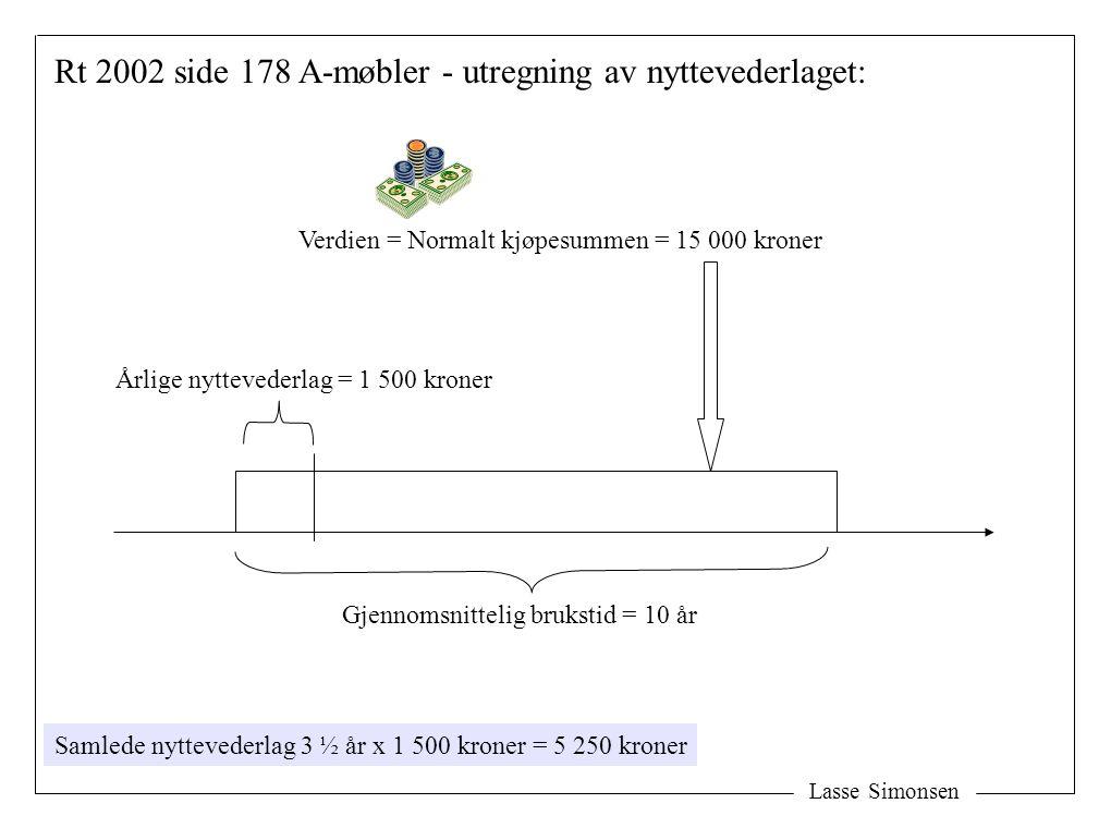 Rt 2002 side 178 A-møbler - utregning av nyttevederlaget: