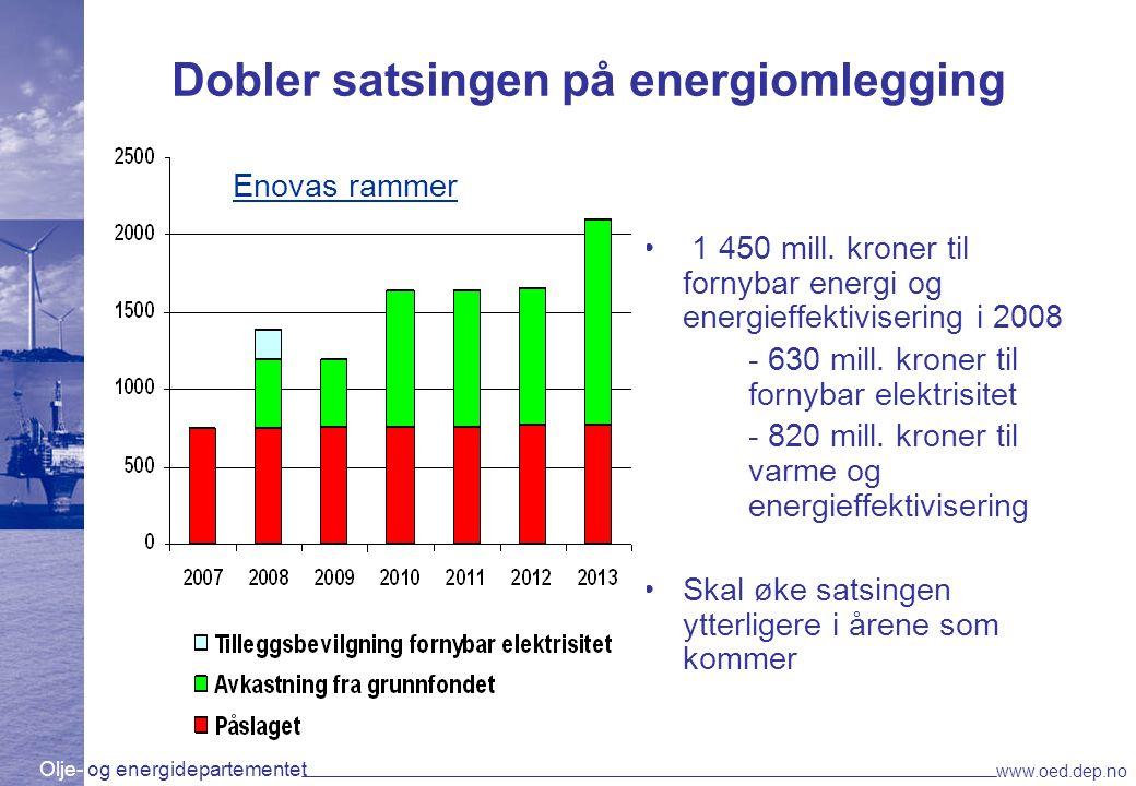 Dobler satsingen på energiomlegging