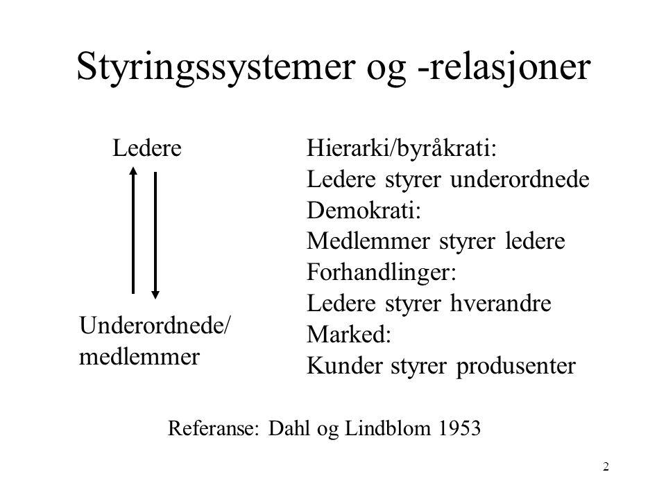 Styringssystemer og -relasjoner