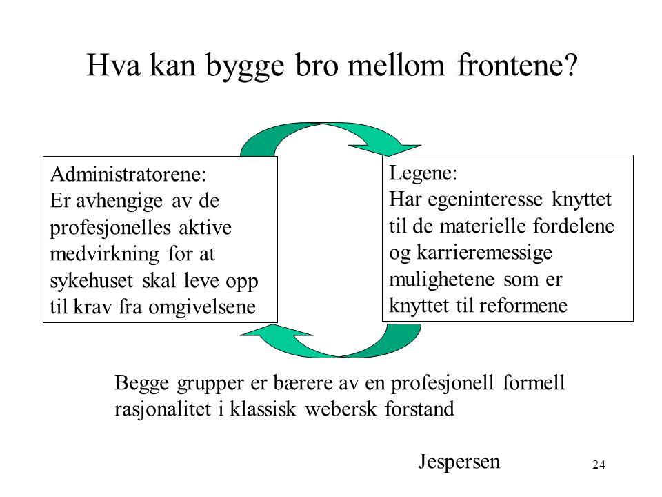 Hva kan bygge bro mellom frontene