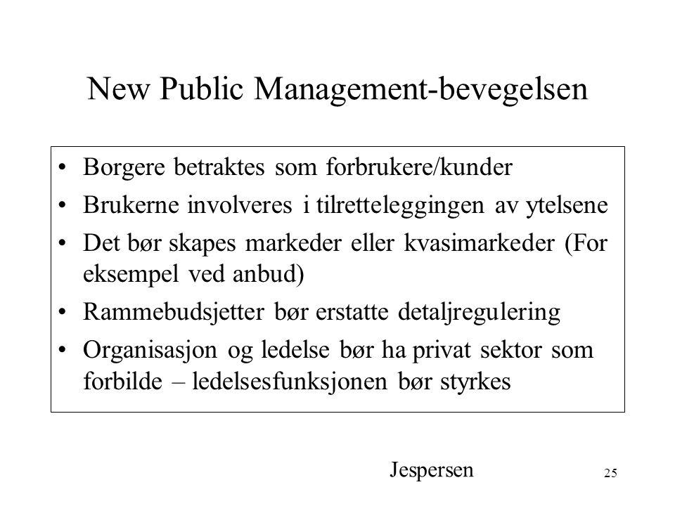 New Public Management-bevegelsen