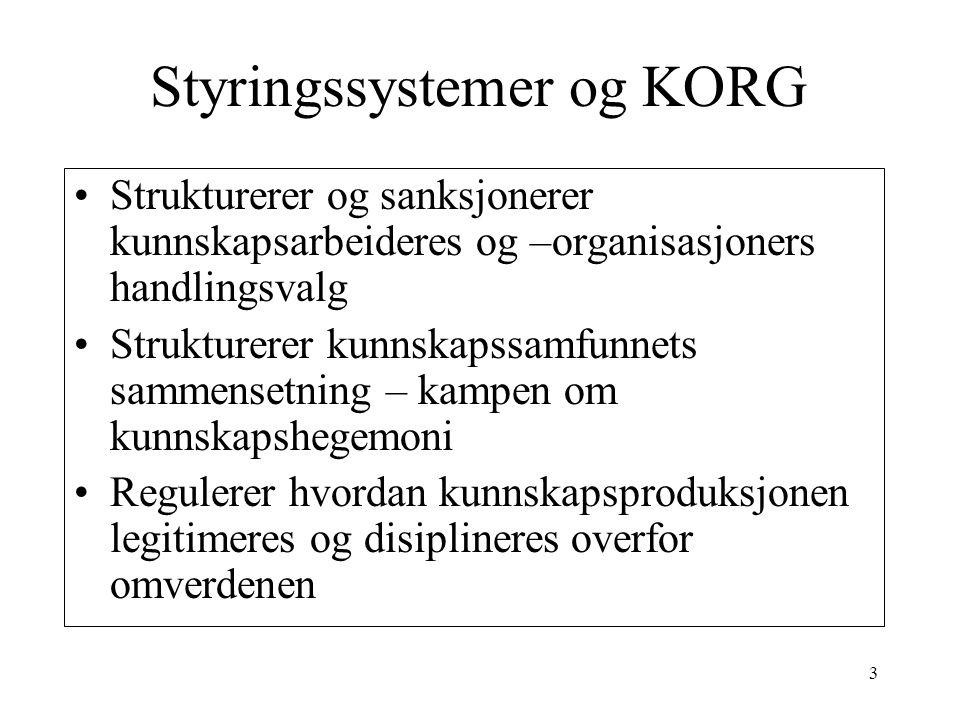 Styringssystemer og KORG