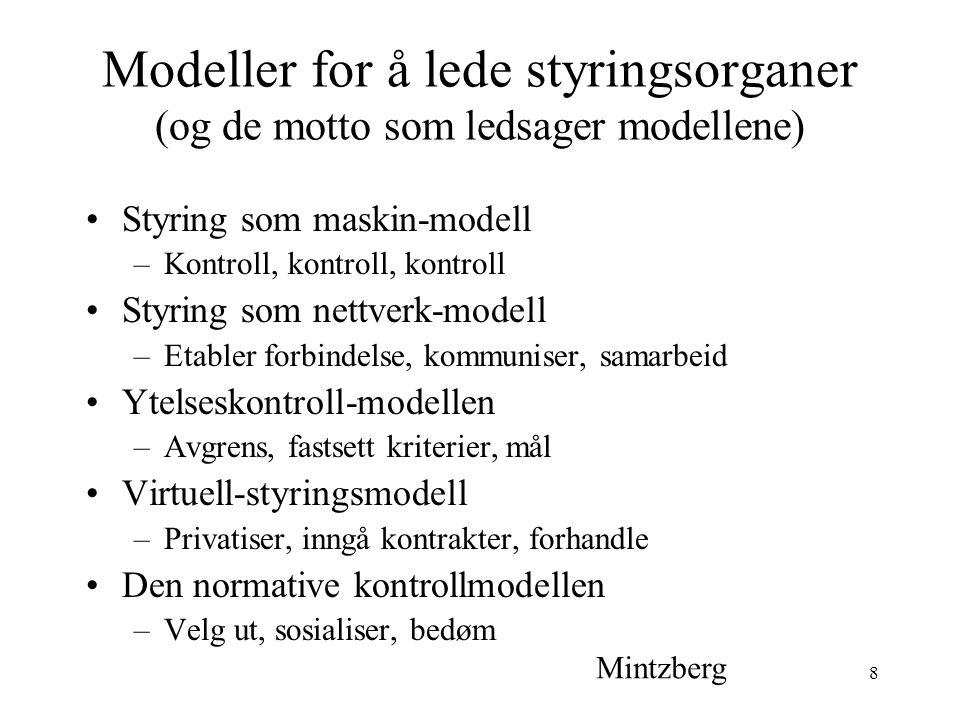 Modeller for å lede styringsorganer (og de motto som ledsager modellene)