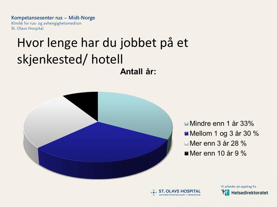 Hvor lenge har du jobbet på et skjenkested/ hotell