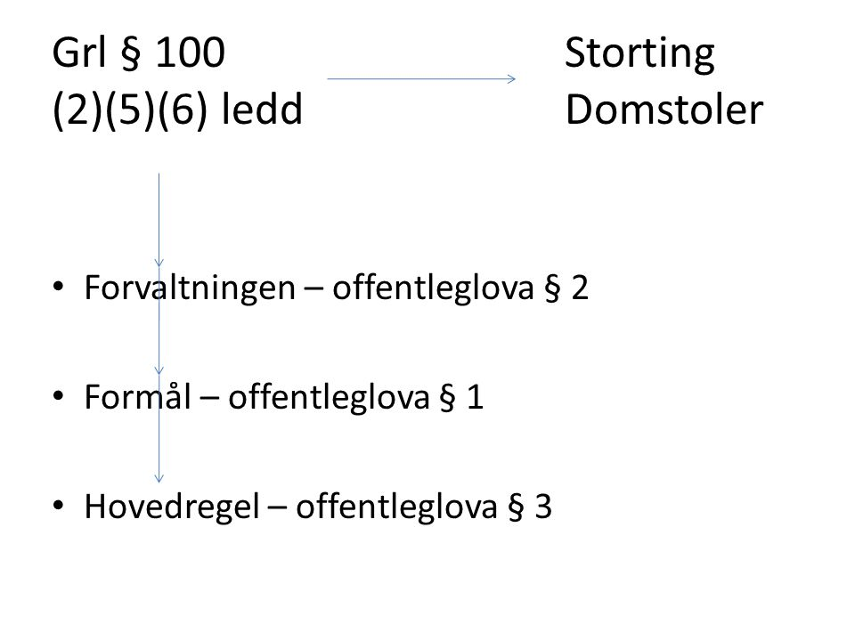 Grl § 100 Storting (2)(5)(6) ledd Domstoler