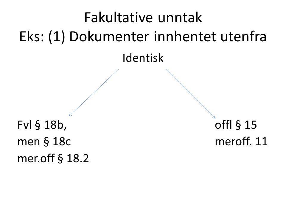 Fakultative unntak Eks: (1) Dokumenter innhentet utenfra