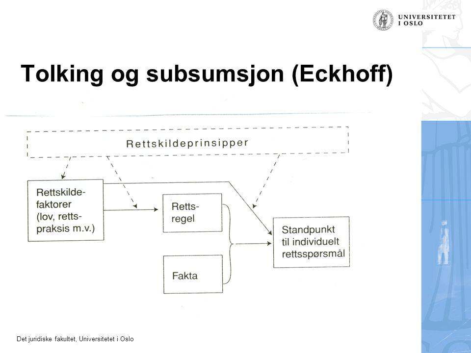 Tolking og subsumsjon (Eckhoff)