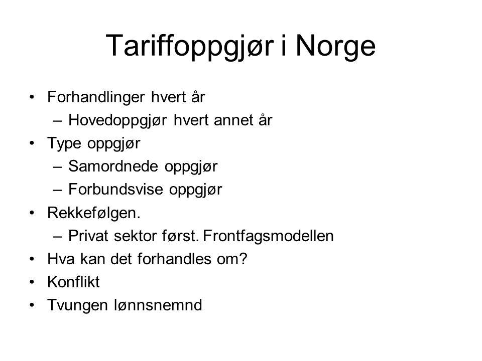 Tariffoppgjør i Norge Forhandlinger hvert år
