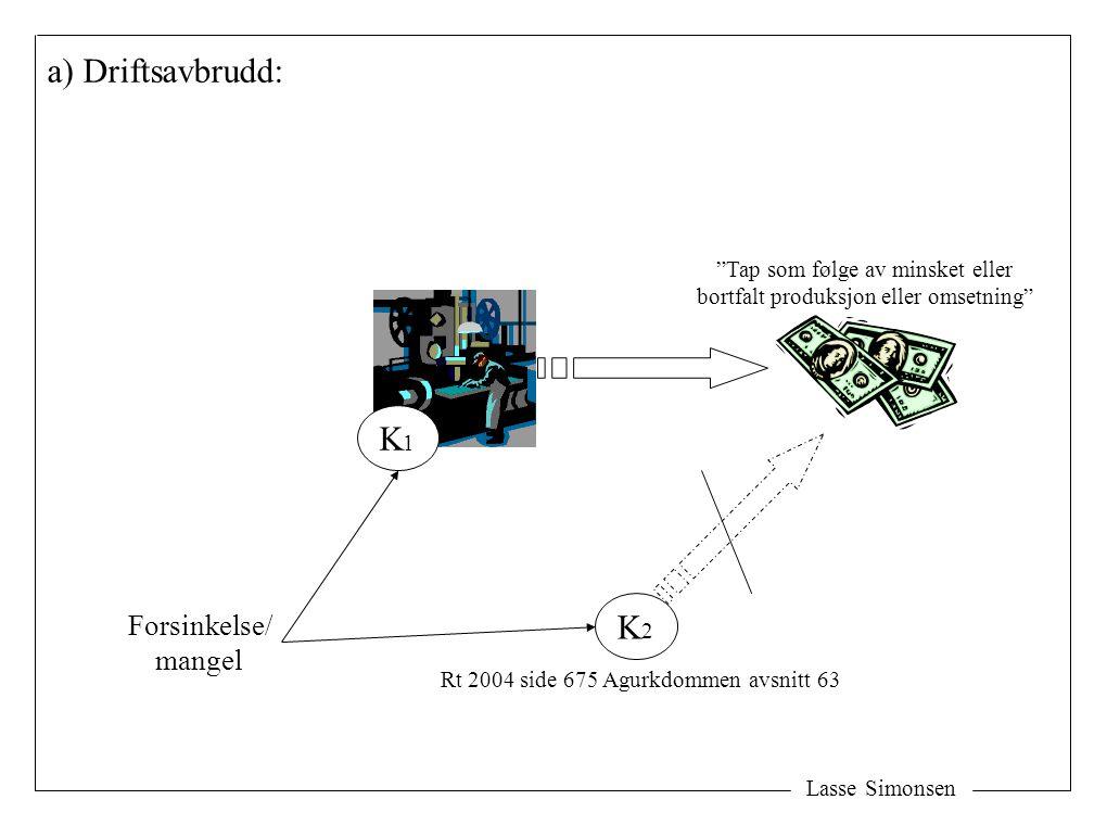 a) Driftsavbrudd: K1 K2 Forsinkelse/ mangel