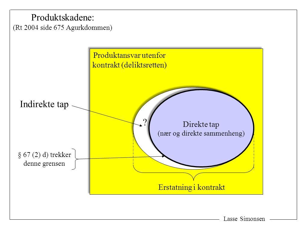 Produktskadene: Indirekte tap Produktansvar utenfor