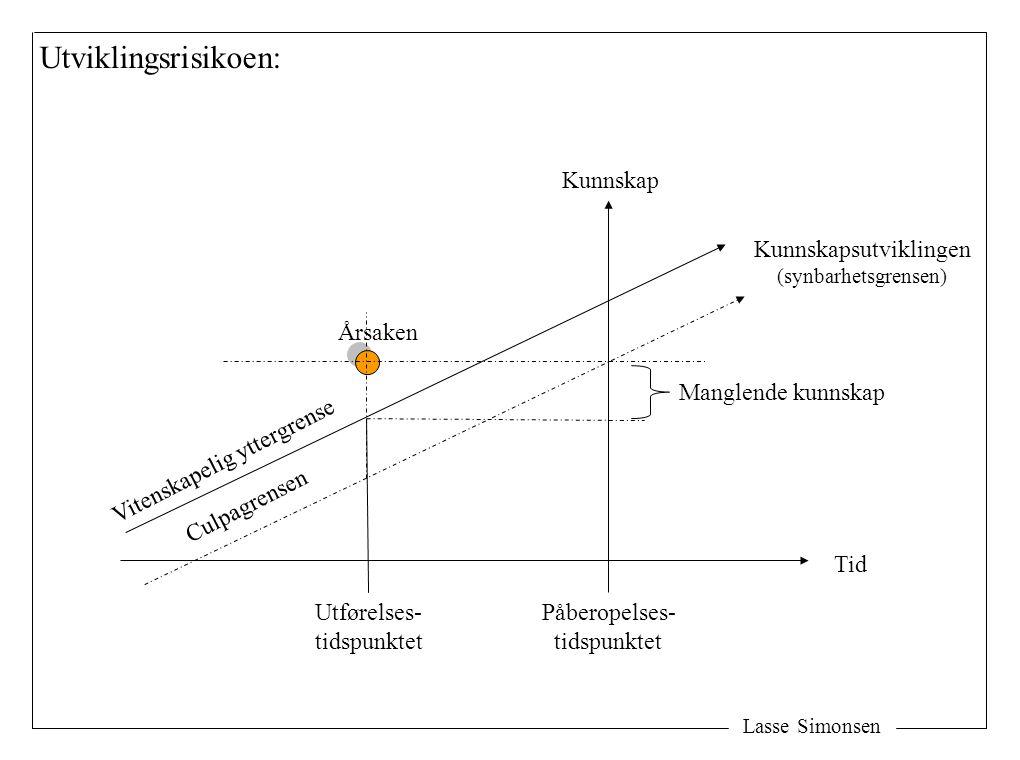 Utviklingsrisikoen: Kunnskap Kunnskapsutviklingen Årsaken