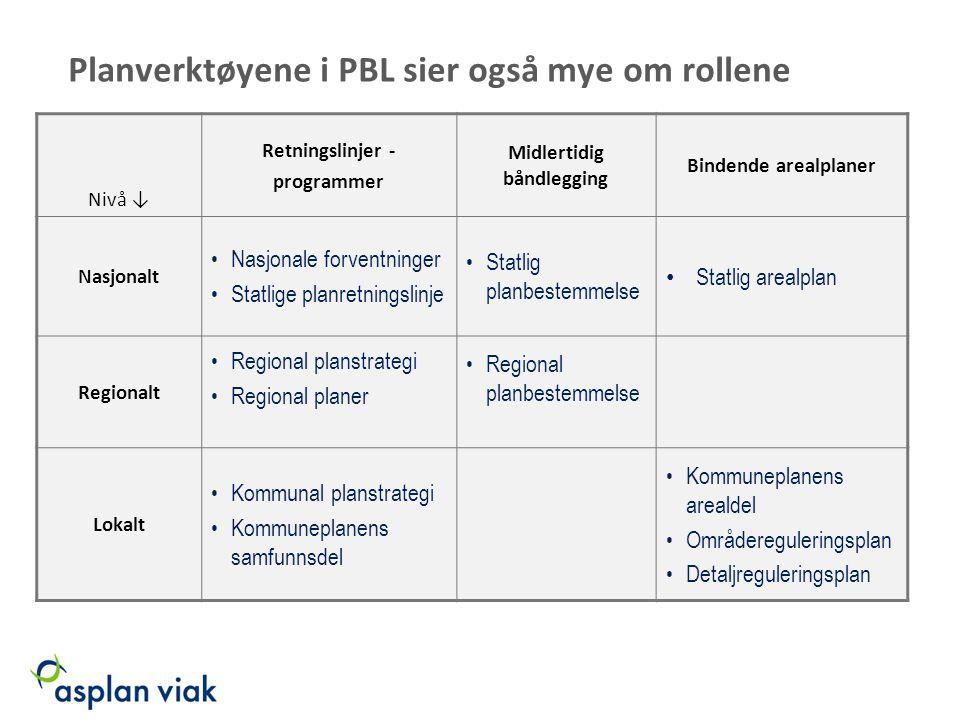 Planverktøyene i PBL sier også mye om rollene