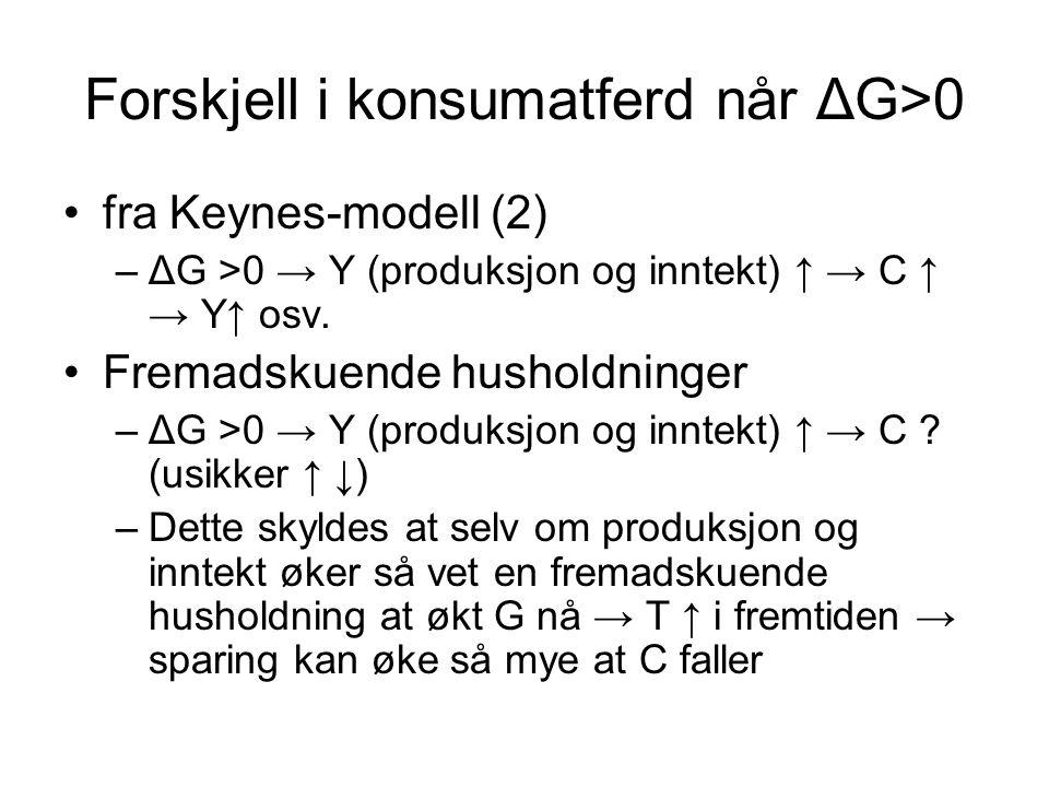 Forskjell i konsumatferd når ΔG>0