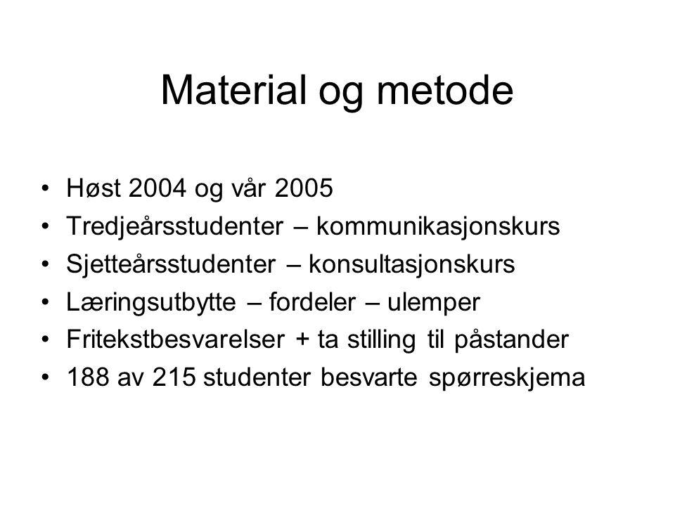 Material og metode Høst 2004 og vår 2005