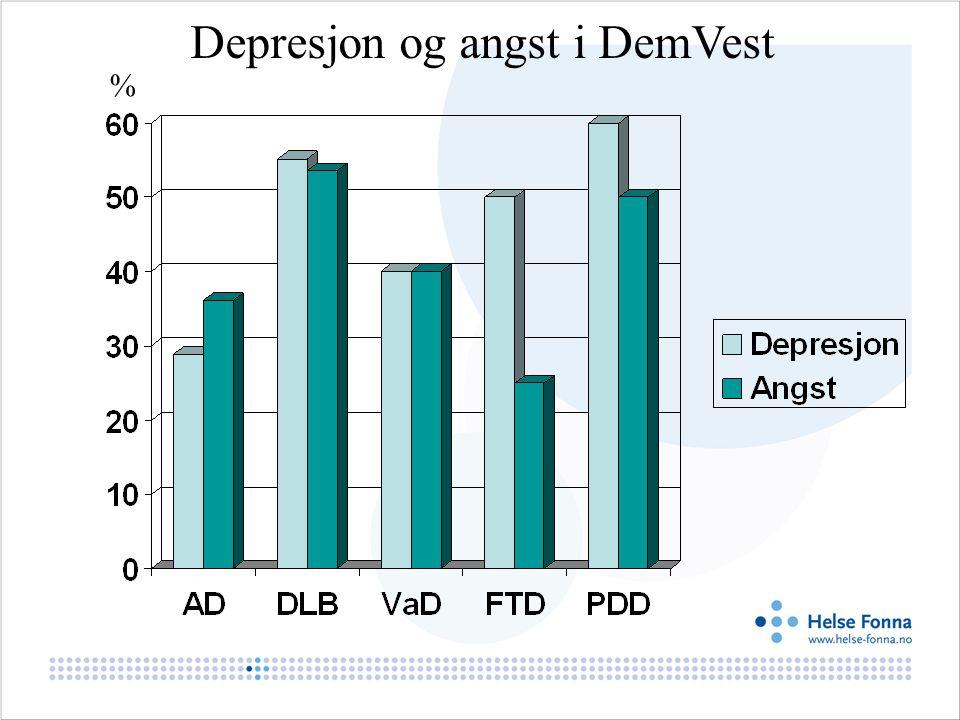 Depresjon og angst i DemVest