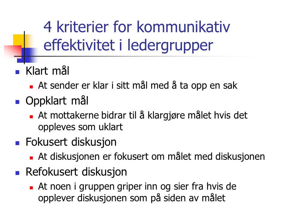 4 kriterier for kommunikativ effektivitet i ledergrupper