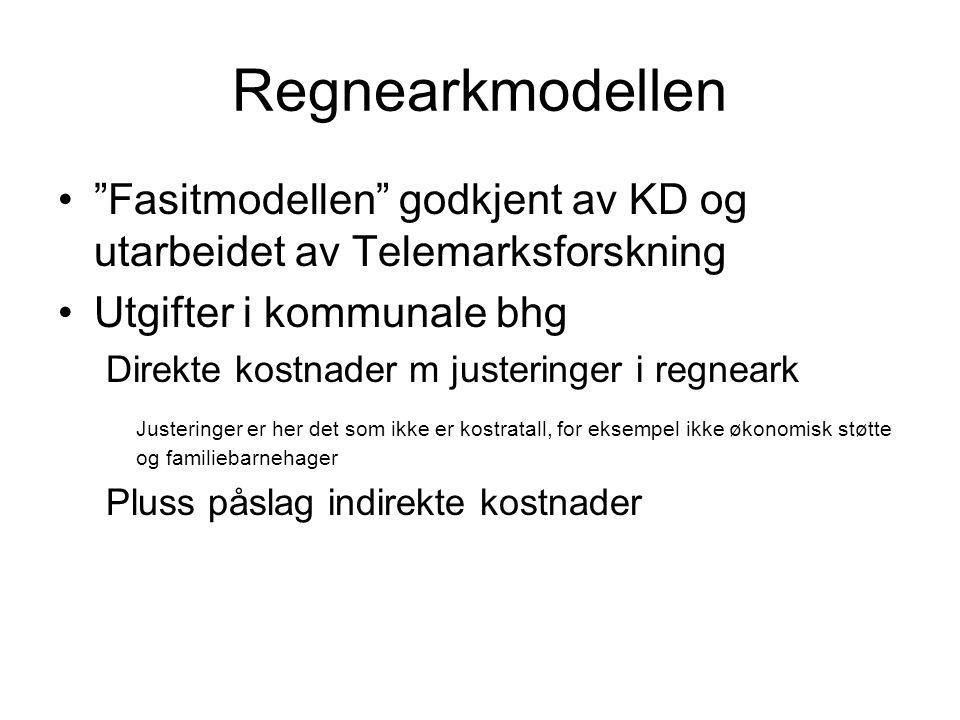 Regnearkmodellen Fasitmodellen godkjent av KD og utarbeidet av Telemarksforskning. Utgifter i kommunale bhg.