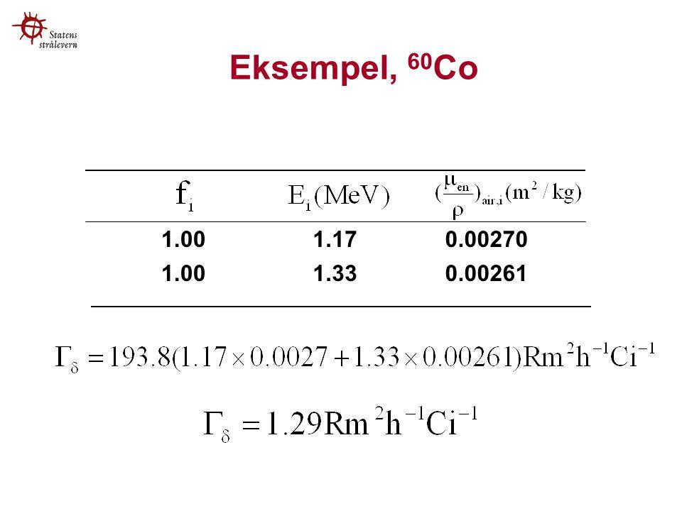 Eksempel, 60Co 1.00 1.17 0.00270 1.33 0.00261