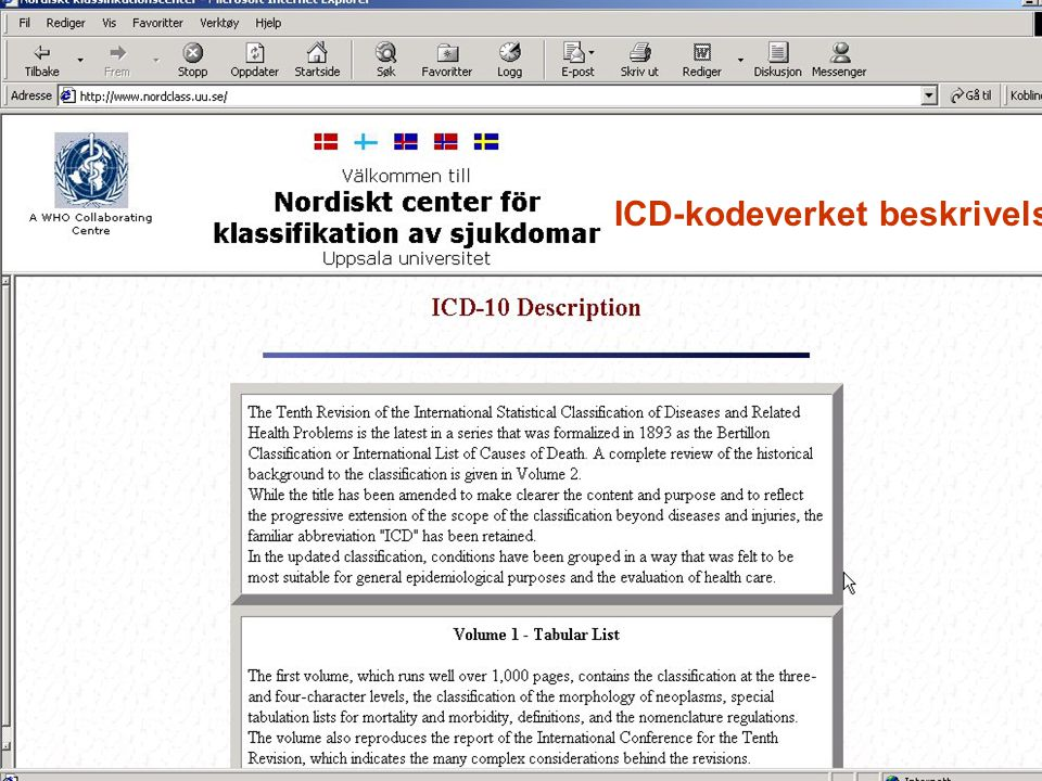 ICD-kodeverket beskrivelse