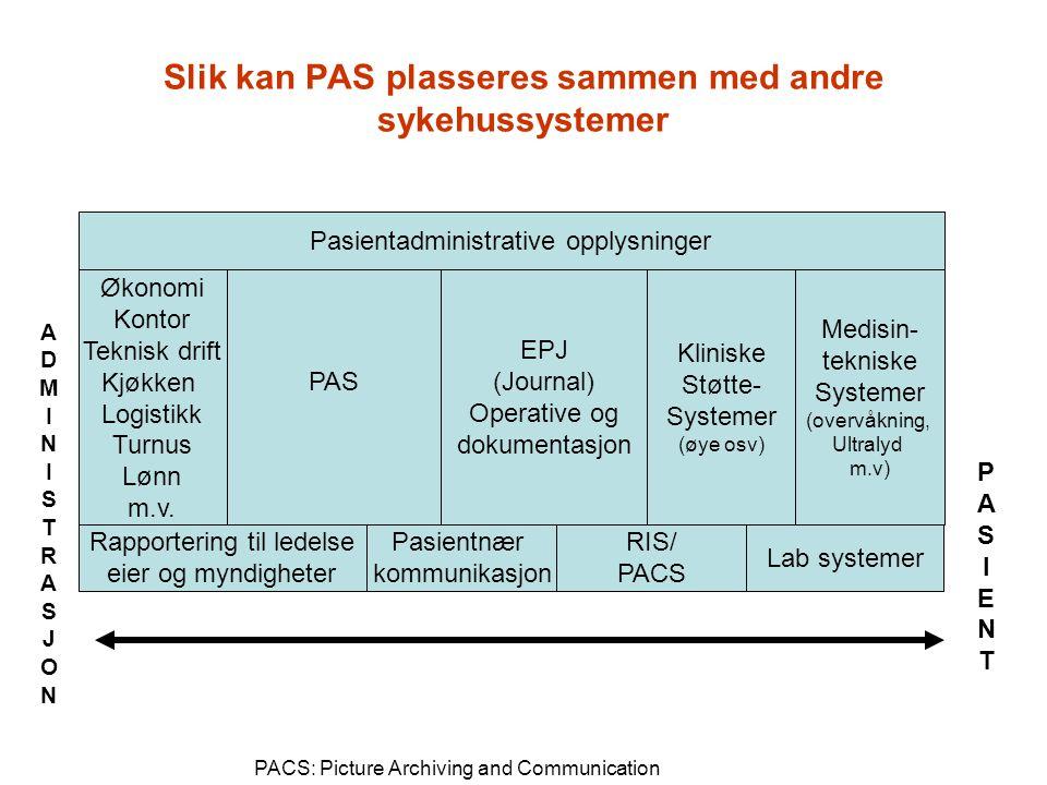 Slik kan PAS plasseres sammen med andre sykehussystemer