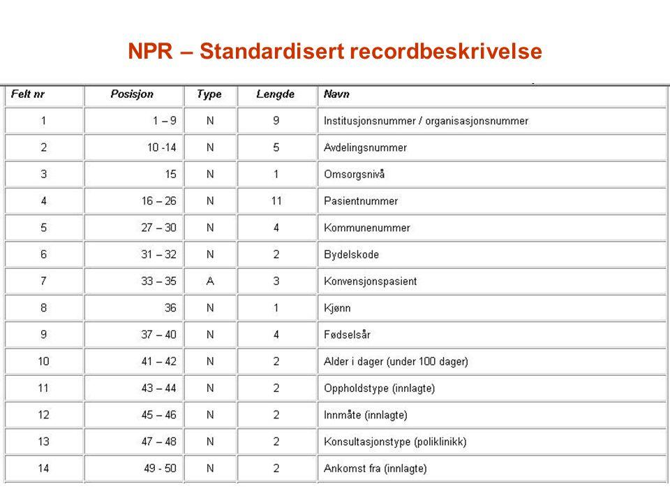 NPR – Standardisert recordbeskrivelse