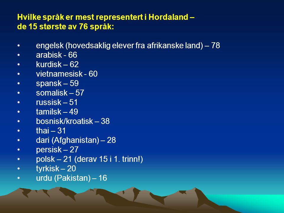 Hvilke språk er mest representert i Hordaland –