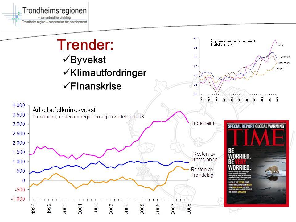 Trender: Byvekst Klimautfordringer Finanskrise