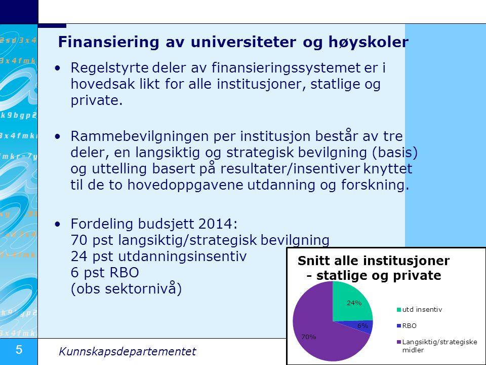 Finansiering av universiteter og høyskoler
