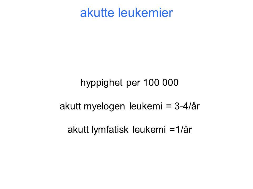 akutte leukemier hyppighet per 100 000 akutt myelogen leukemi = 3-4/år