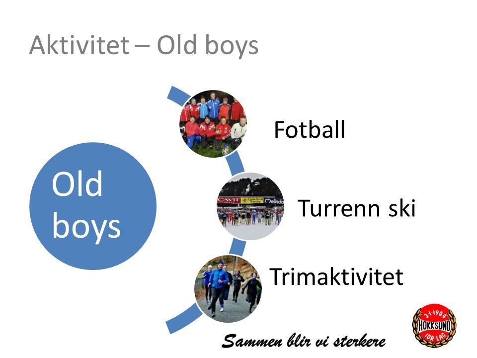 Aktivitet – Old boys Old boys Fotball Turrenn ski Trimaktivitet