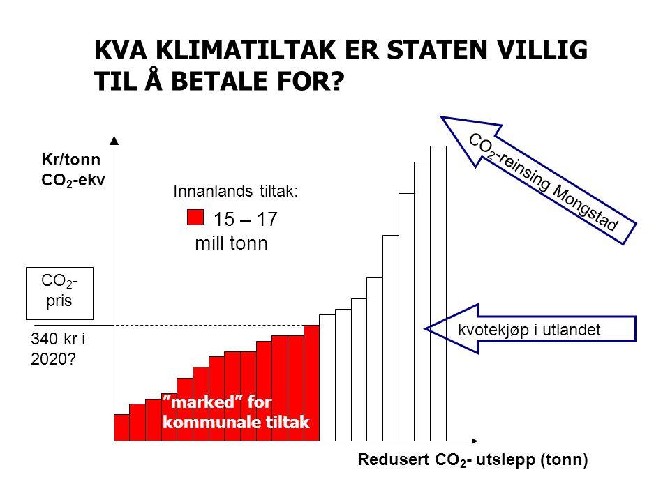 KVA KLIMATILTAK ER STATEN VILLIG TIL Å BETALE FOR