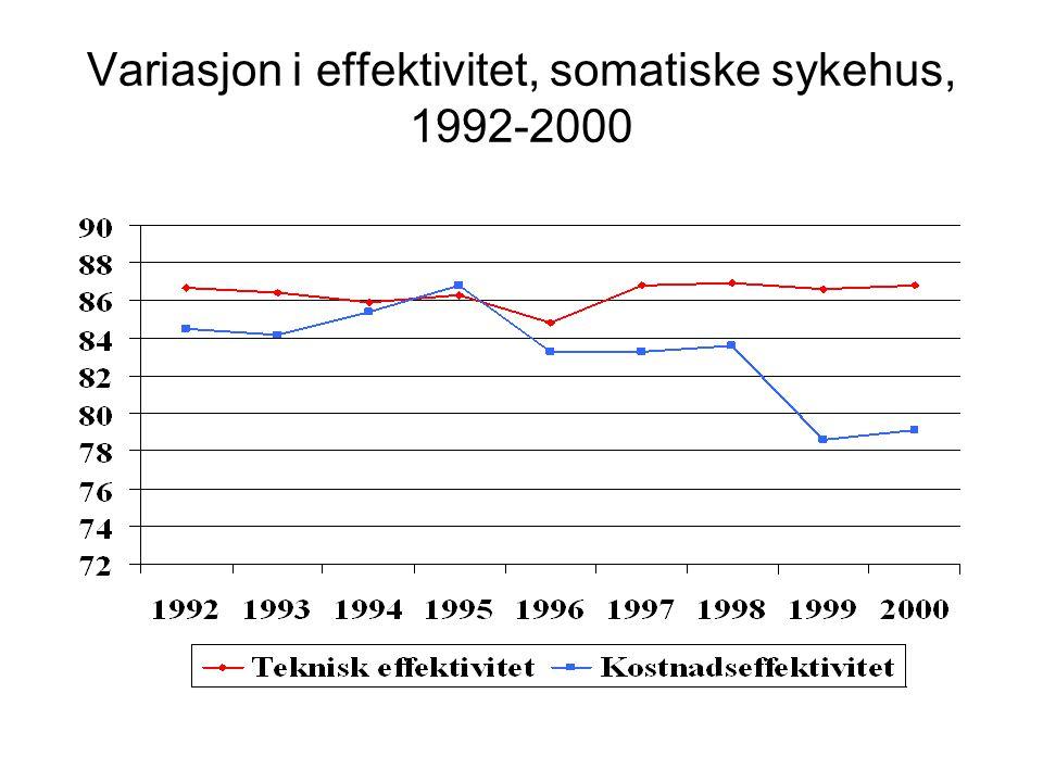 Variasjon i effektivitet, somatiske sykehus, 1992-2000
