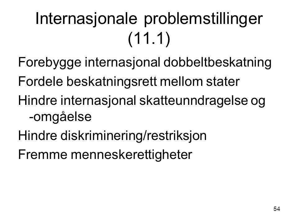 Internasjonale problemstillinger (11.1)