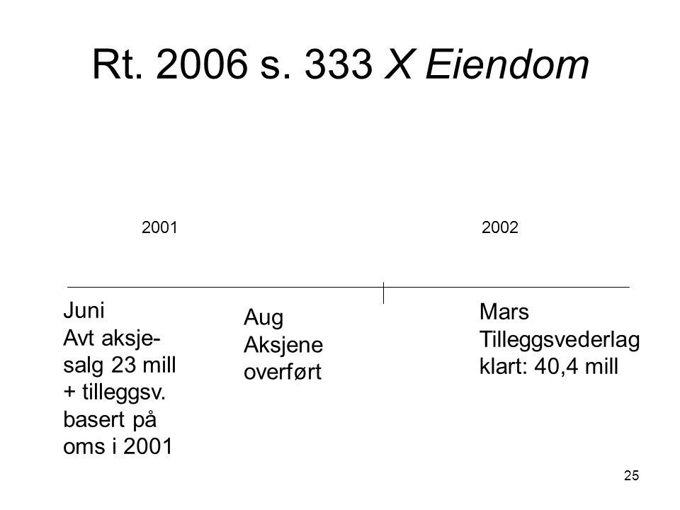 Rt. 2006 s. 333 X Eiendom Juni Mars Aug Avt aksje- Tilleggsvederlag