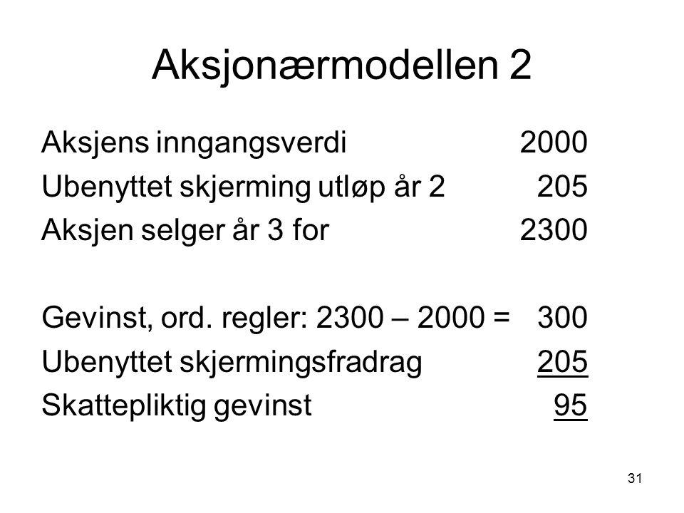 Aksjonærmodellen 2 Aksjens inngangsverdi 2000