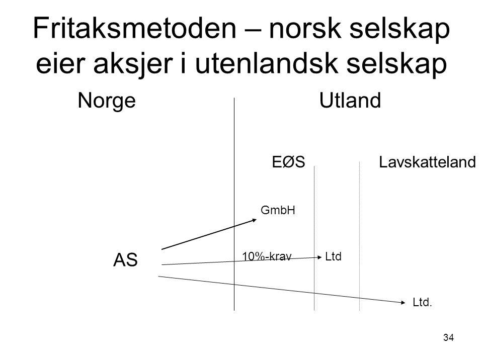 Fritaksmetoden – norsk selskap eier aksjer i utenlandsk selskap
