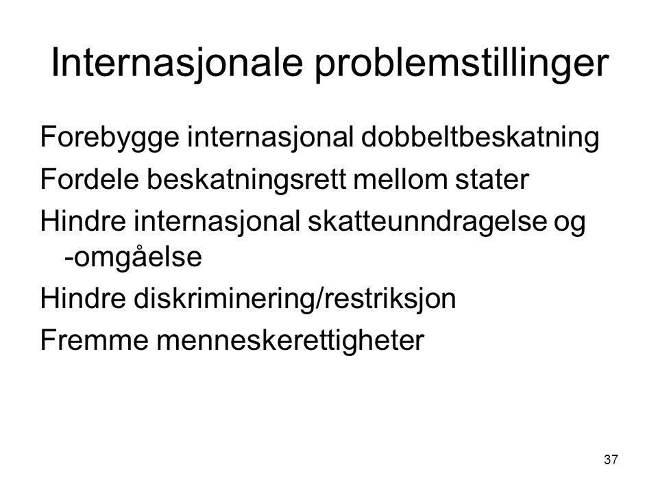 Internasjonale problemstillinger