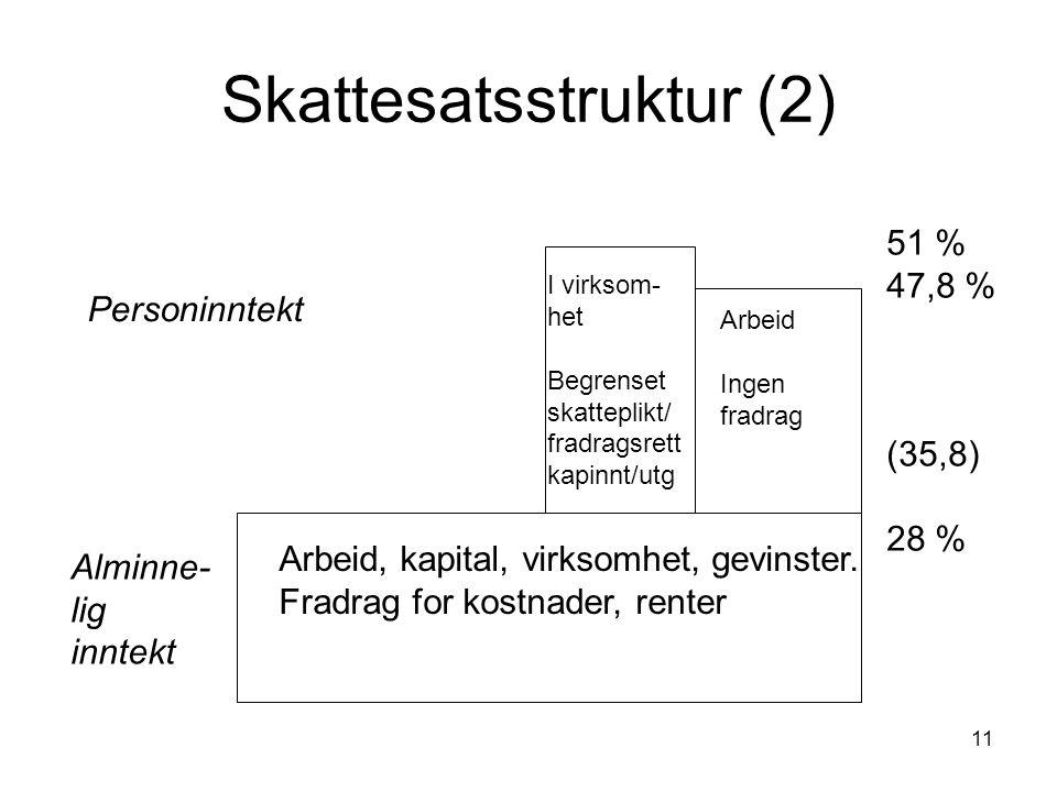 Skattesatsstruktur (2)