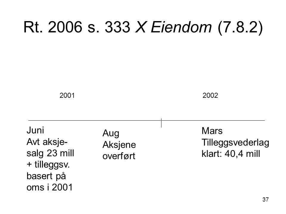 Rt. 2006 s. 333 X Eiendom (7.8.2) Juni Mars Aug Avt aksje-