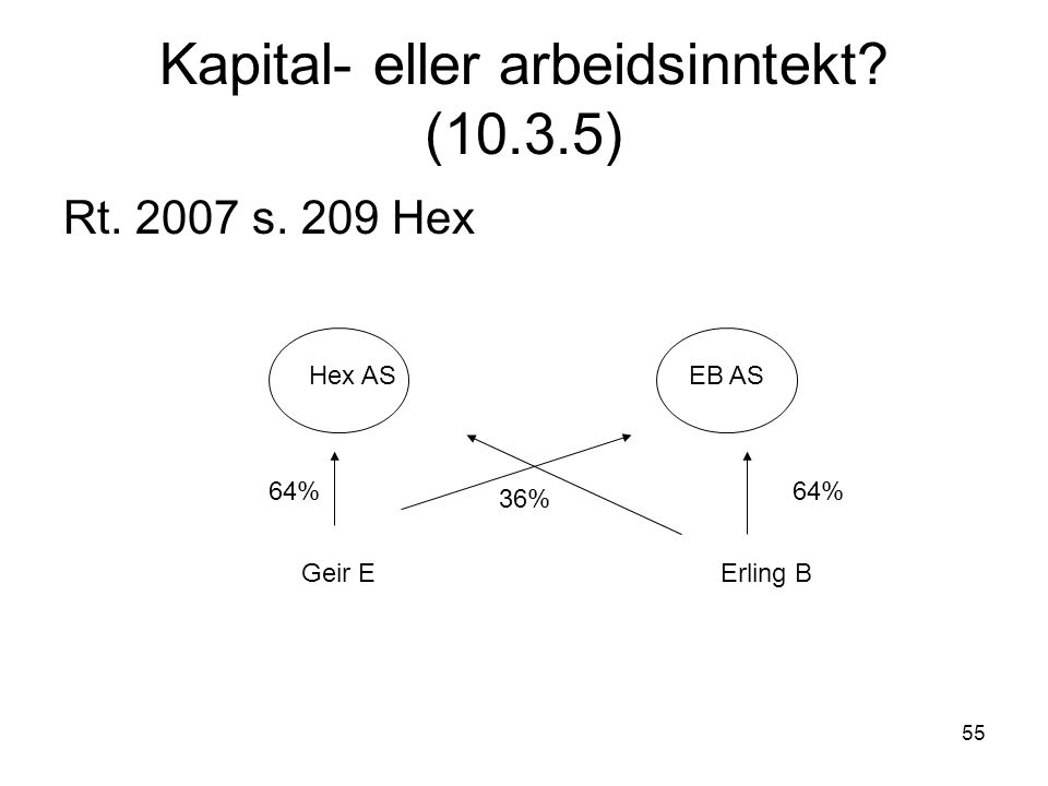 Kapital- eller arbeidsinntekt (10.3.5)