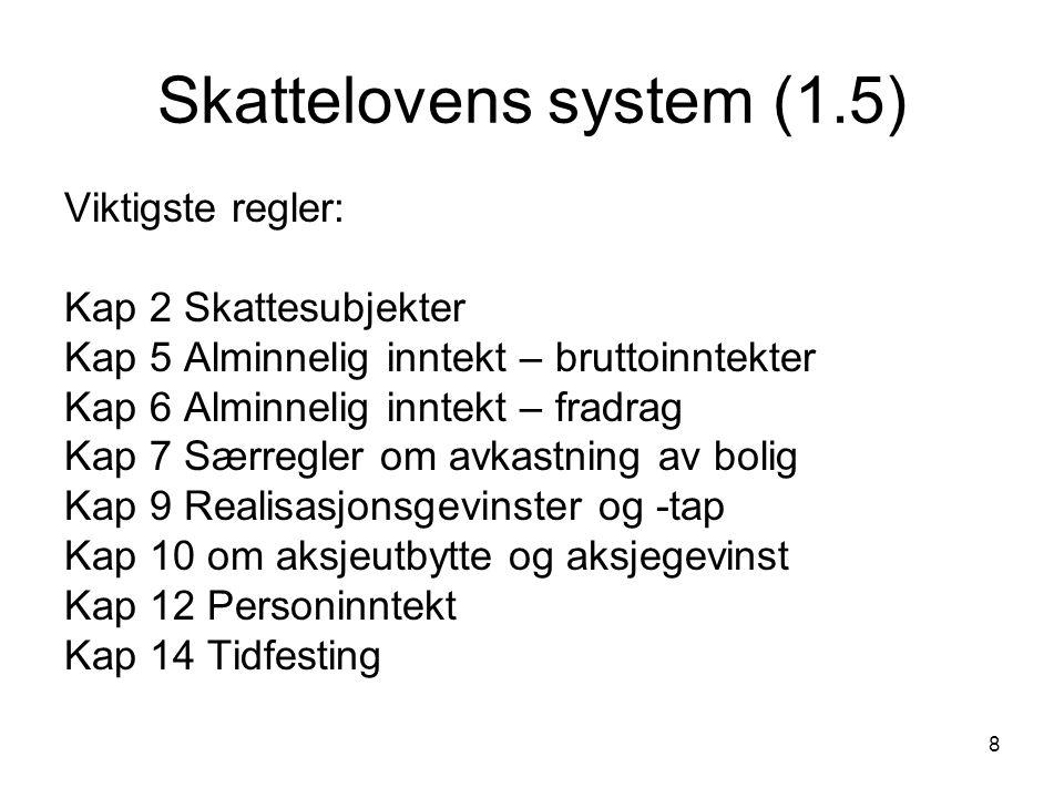 Skattelovens system (1.5)