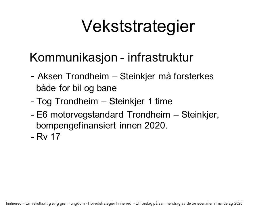Vekststrategier Kommunikasjon - infrastruktur