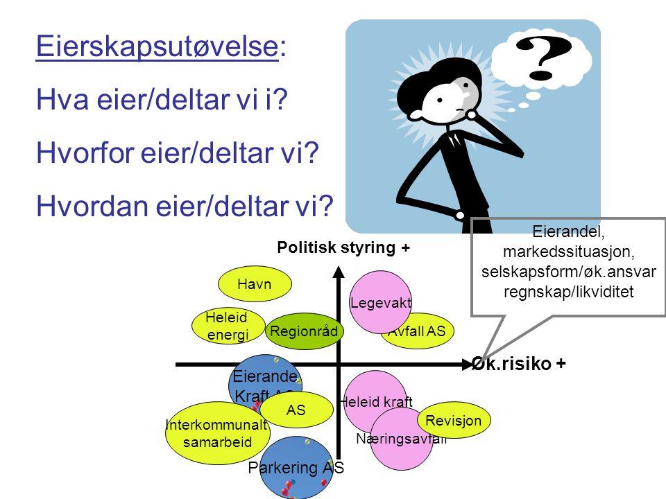Eierandel, markedssituasjon, selskapsform/øk.ansvarregnskap/likviditet