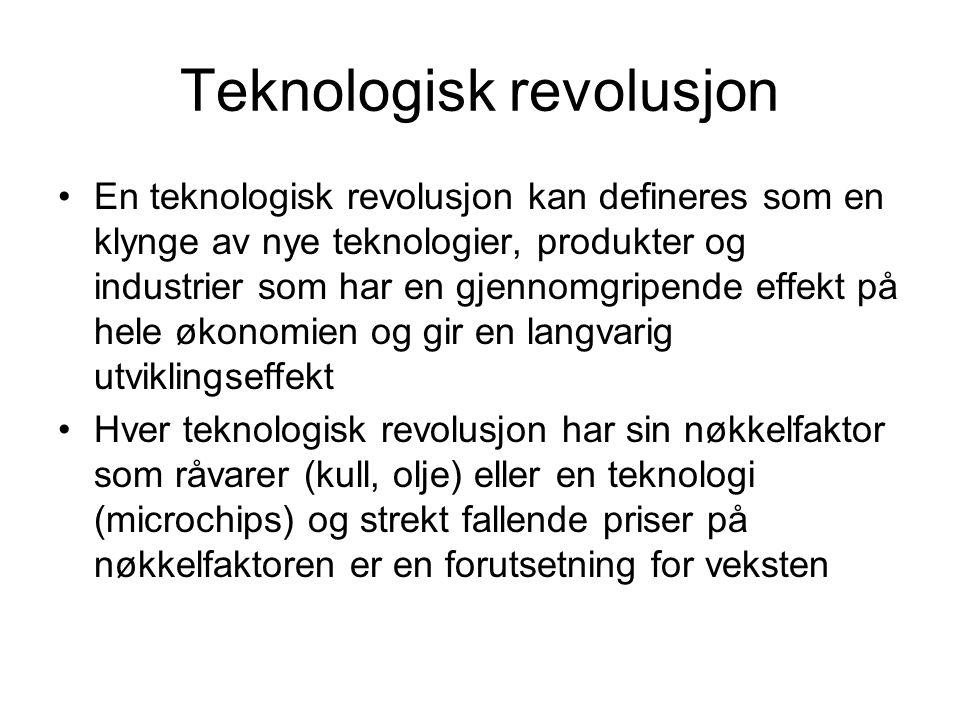 Teknologisk revolusjon