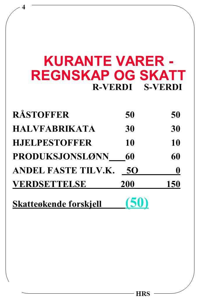 KURANTE VARER - REGNSKAP OG SKATT