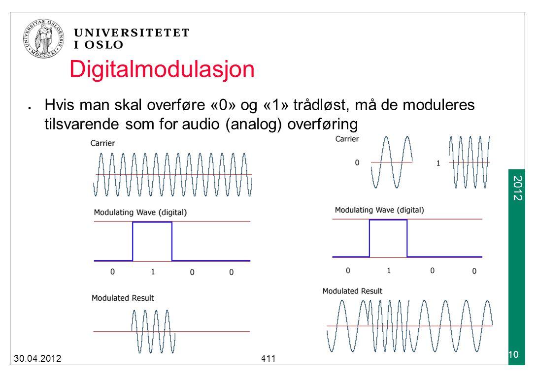 Digitalmodulasjon Hvis man skal overføre «0» og «1» trådløst, må de moduleres tilsvarende som for audio (analog) overføring.