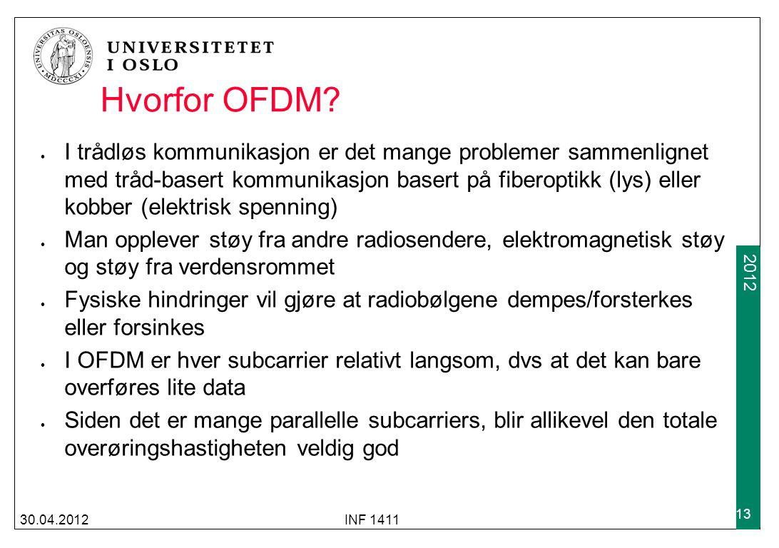 Hvorfor OFDM
