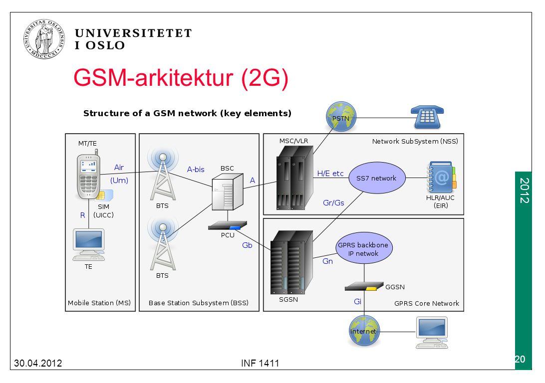 GSM-arkitektur (2G) 30.04.2012 INF 1411