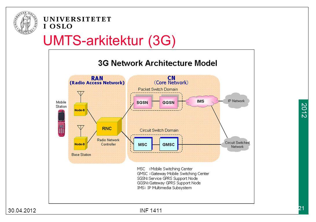 UMTS-arkitektur (3G) 30.04.2012 INF 1411